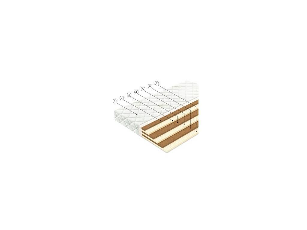 Вегас: Ecolatex: матрас  L2 90х200