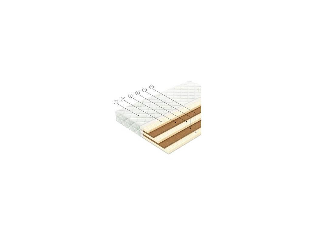 Вегас: Ecolatex: матрас  L6 90х200
