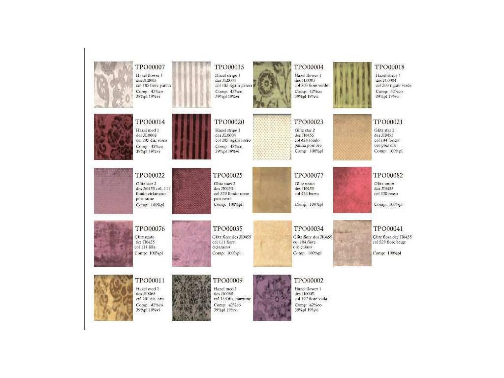 Morello Gianpaolo: TPO: образцы тканей