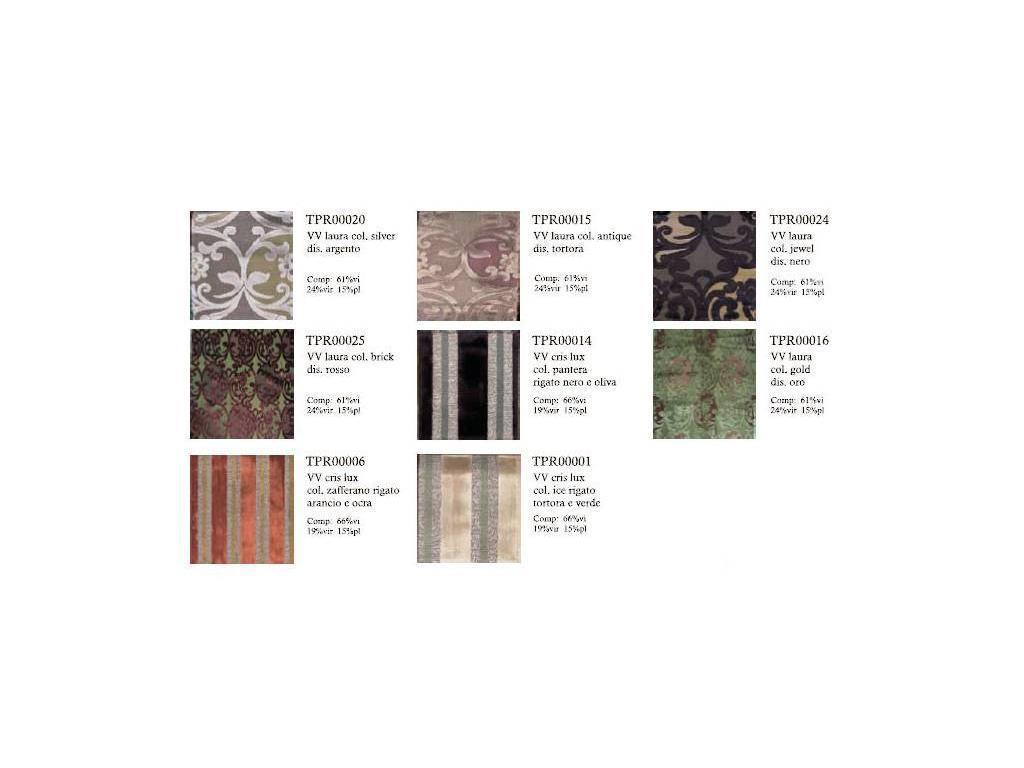Morello Gianpaolo: TPR: образцы тканей