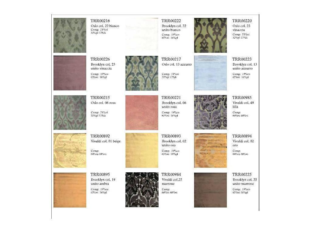 Morello Gianpaolo: TRR: образцы тканей