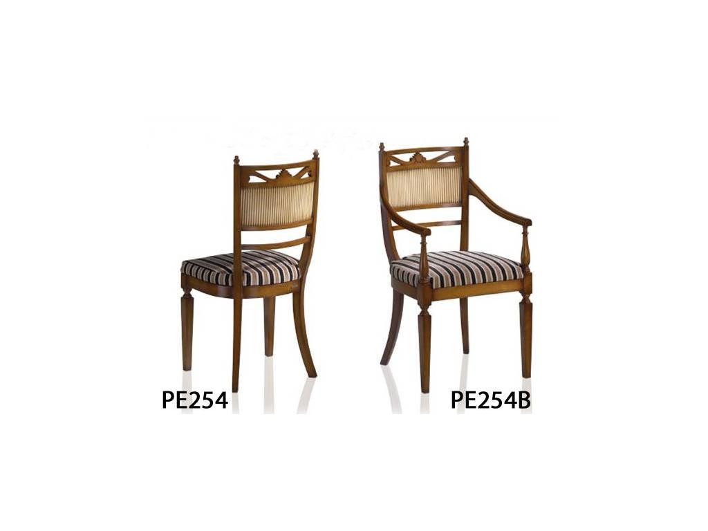 5111045 provence mobiliario perolla - Provence mobiliario ...