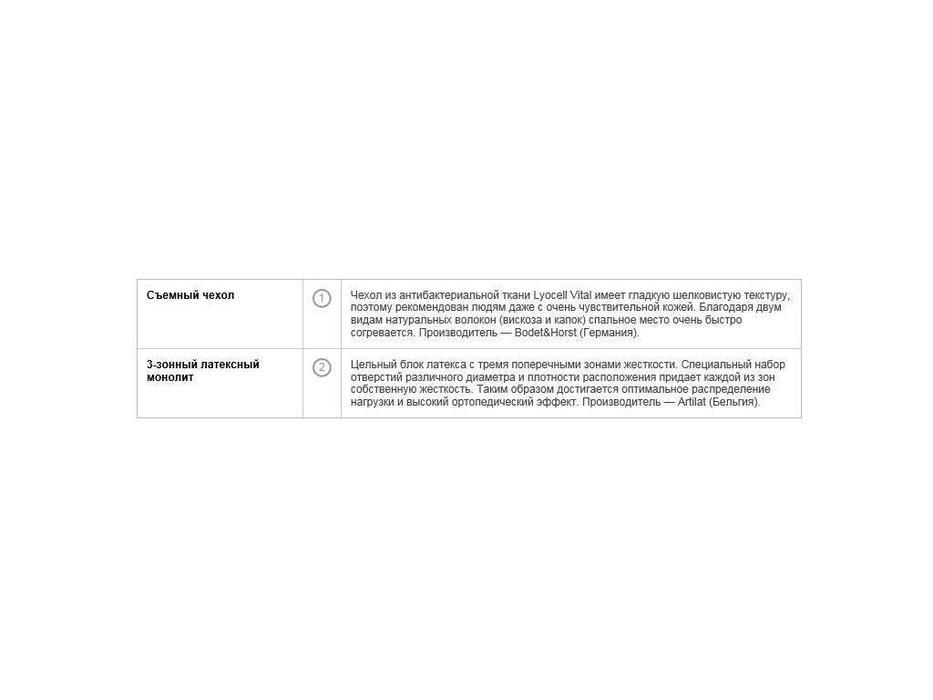 Вегас: Ecolatex: матрас  L1 90х200
