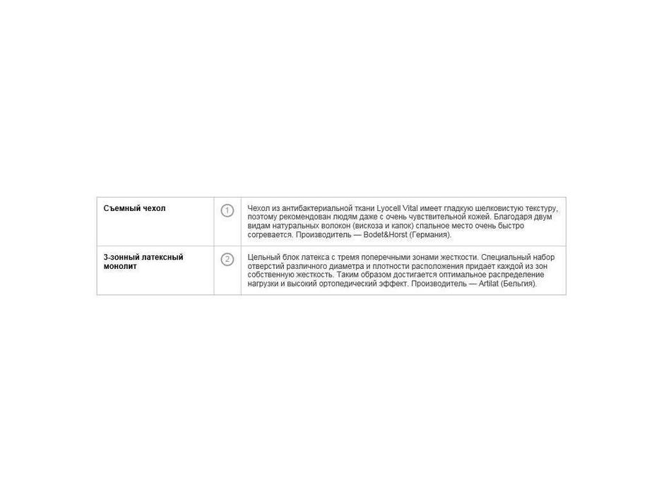 Вегас: Ecolatex: матрас  L1 120х200
