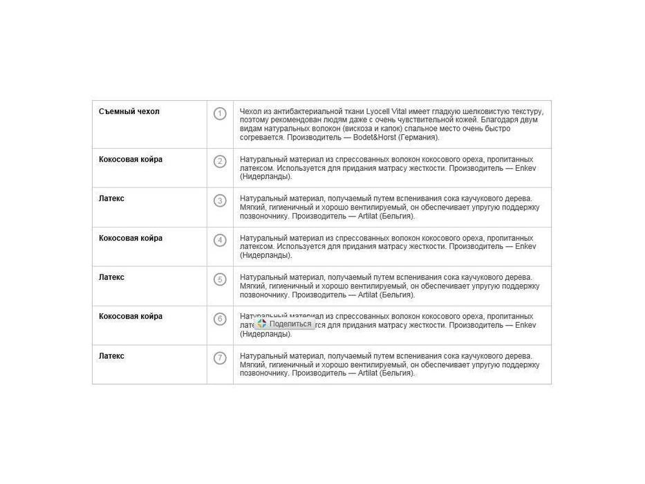Вегас: Ecolatex: матрас  L2 200х200