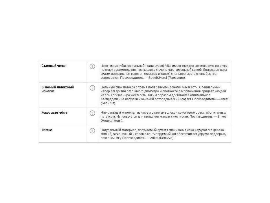 Вегас: Ecolatex: матрас  L3 90х200