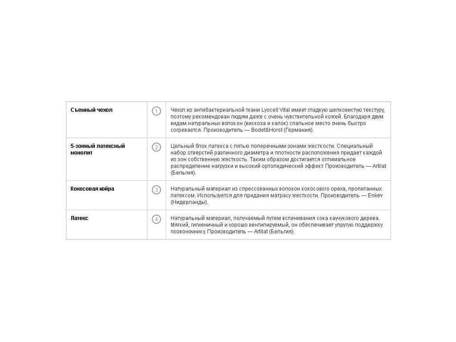 Вегас: Ecolatex: матрас  L4 150х200