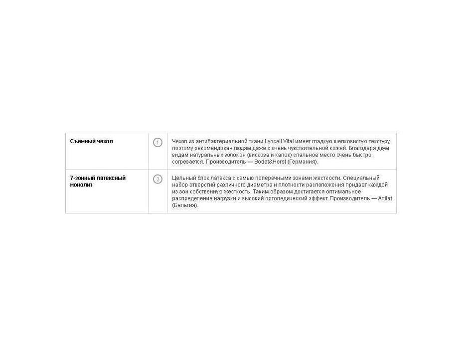 Вегас: Ecolatex: матрас  L5 150х200