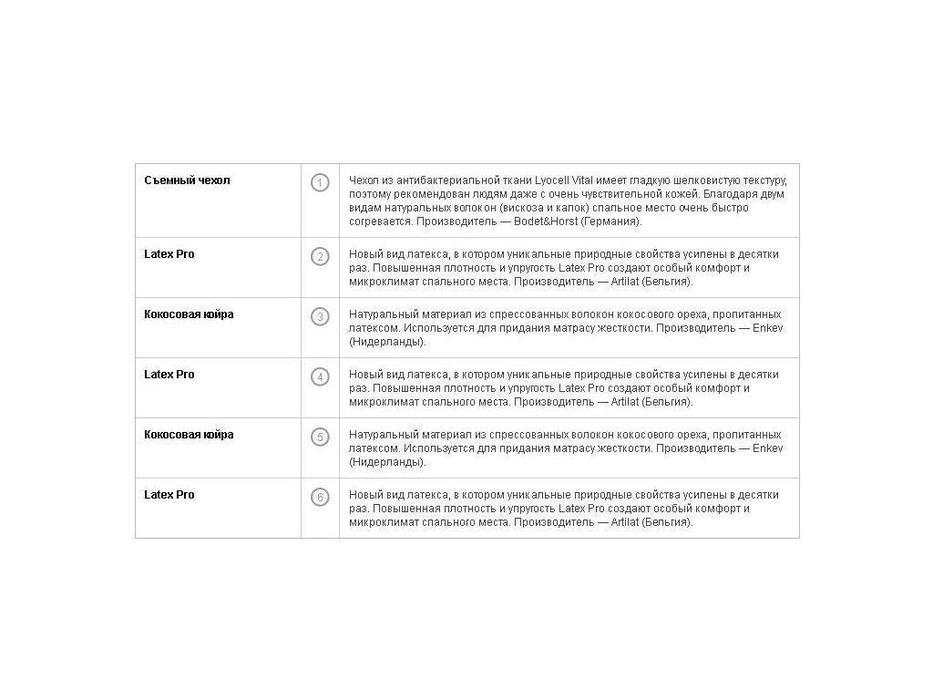 Вегас: Ecolatex: матрас  L6 150х200