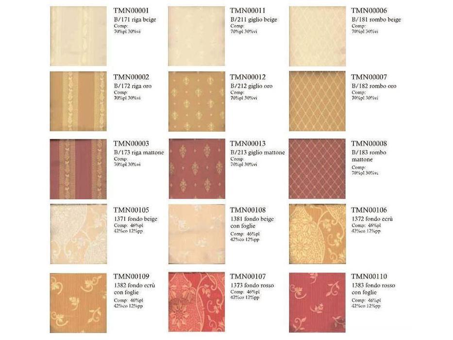 Morello Gianpaolo: TMN: образцы тканей