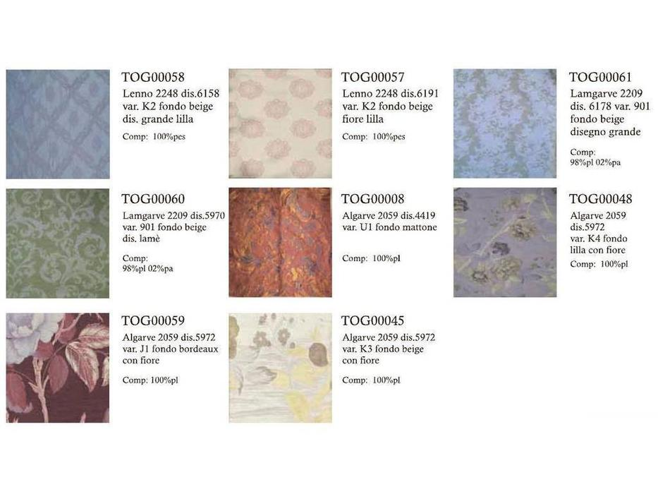 Morello Gianpaolo: TOG: образцы тканей