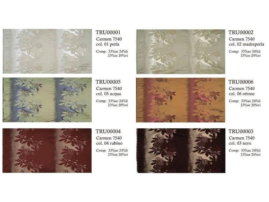Morello Gianpaolo: TRU: образцы тканей