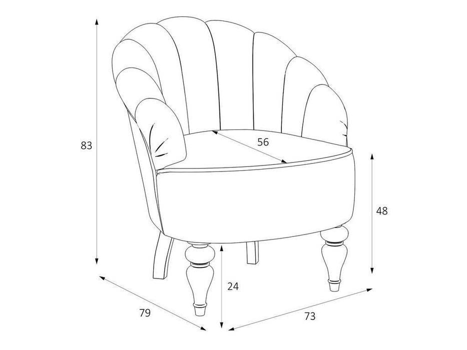 LAtelier Du Meuble: Шелли: кресло  (бирюзовый, белый)
