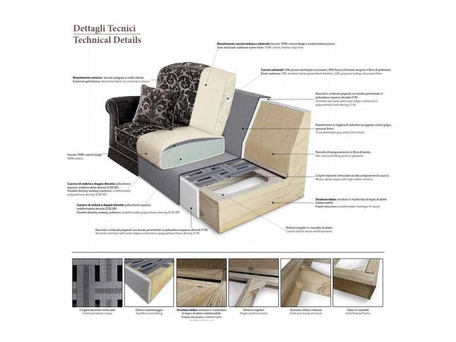 Camelgroup: Treviso: диван угловой (ткань)